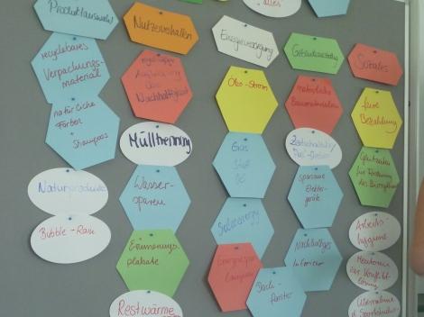 """Am Projekttag """"Nachhaltigkeit – Das hat Zukunft!"""" entwickelten Schülerinnen und Schüler unterschiedliche Geschäftskonzepte für fiktive Berliner Unternehmen, die nachhaltig wirtschaften. Hier das Konzept des Friseursalons """"Die Ökonativen"""". Foto: Berliner Energieagentur"""